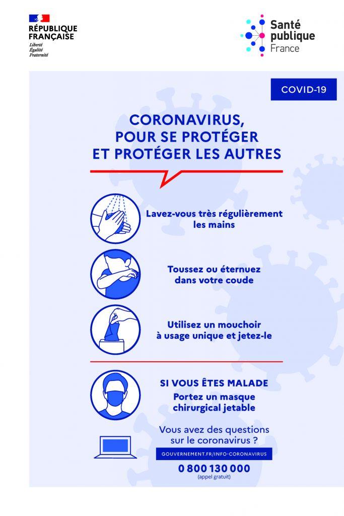 coronavirus_gestes_barierre_spf